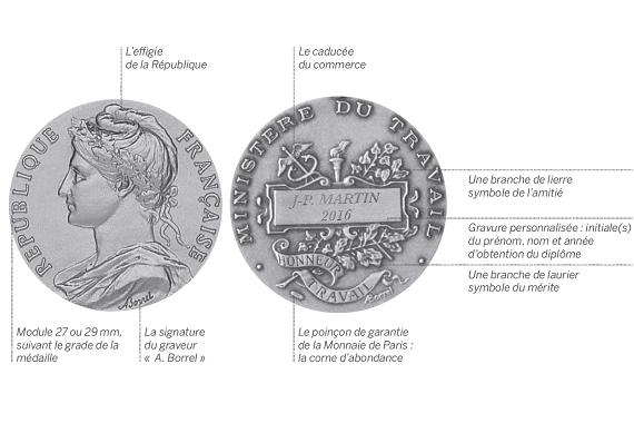 Medalla de honor de los detalles del trabajo.